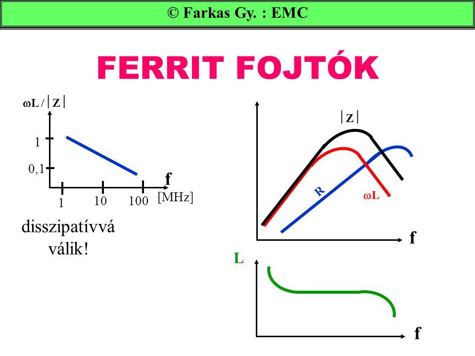 FERRIT FOJTÓK f disszipatívvá válik! f f © Farkas Gy. : EMC L [MHz]